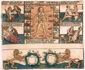 Astronomisch-medizinischer Kalender im Mittelalter